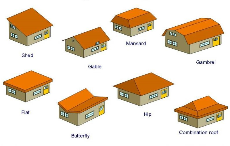 different types of roofs for your building project david