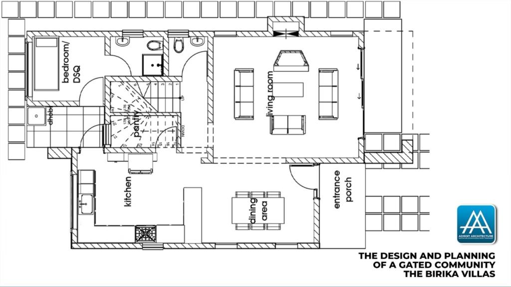 La progettazione e la pianificazione di una comunità chiusa